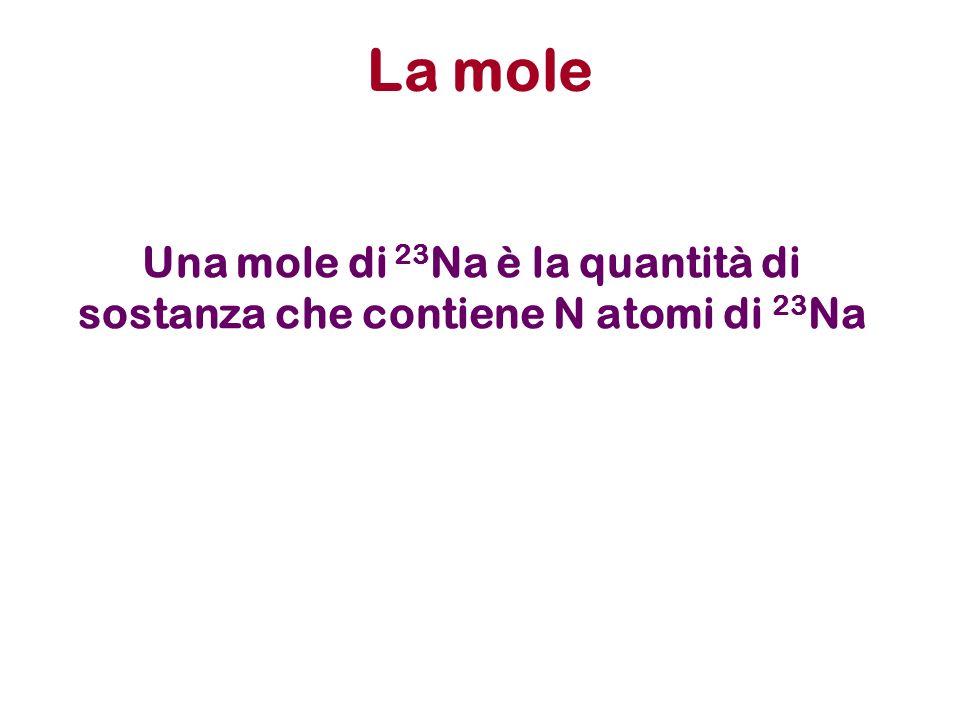 La mole Una mole di 23Na è la quantità di sostanza che contiene N atomi di 23Na
