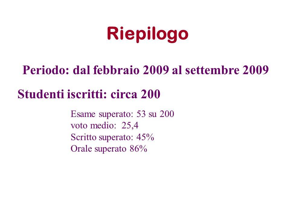 Riepilogo Periodo: dal febbraio 2009 al settembre 2009