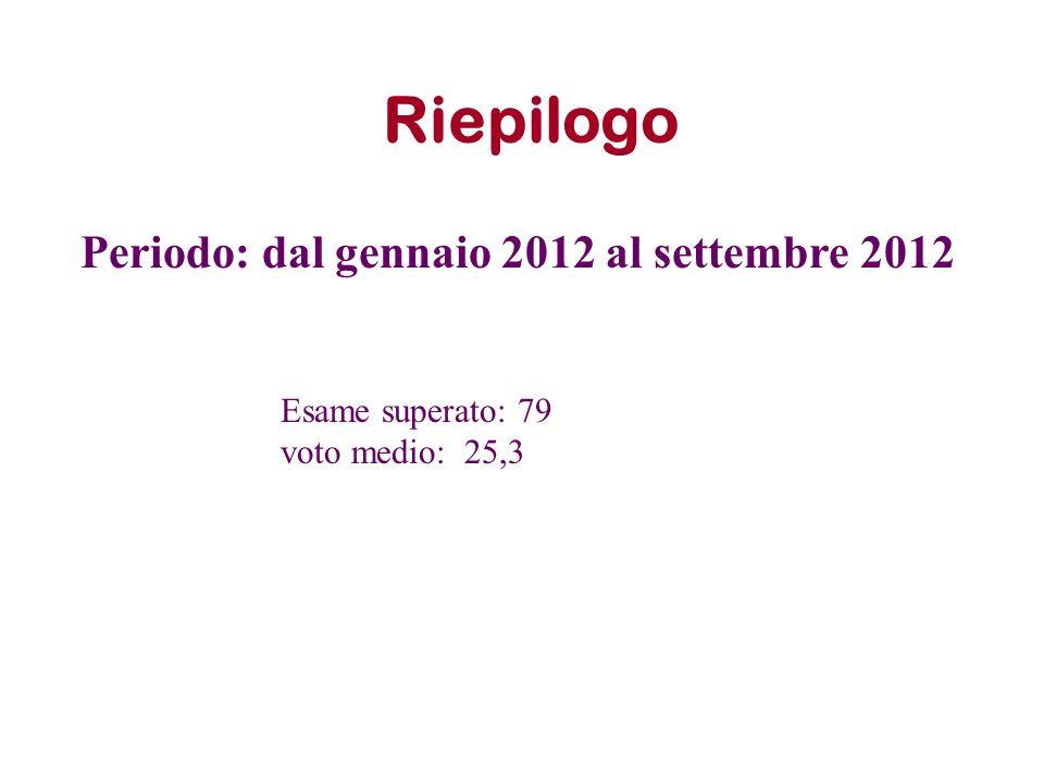 Riepilogo Periodo: dal gennaio 2012 al settembre 2012