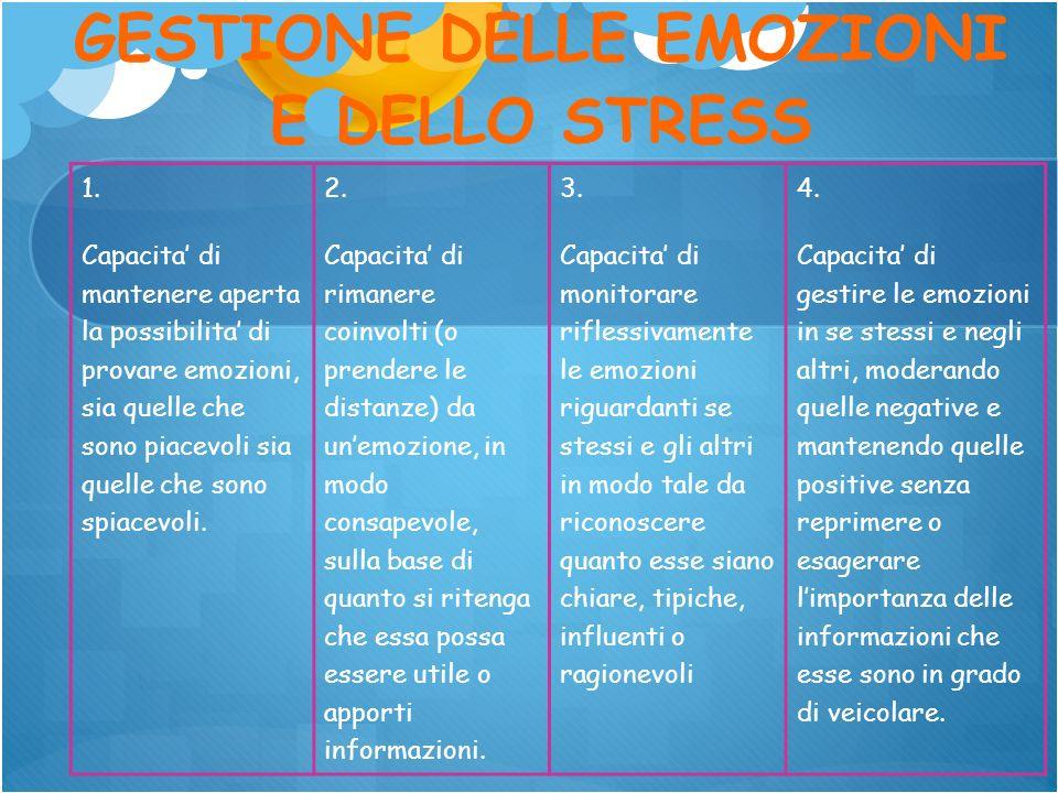 GESTIONE DELLE EMOZIONI E DELLO STRESS