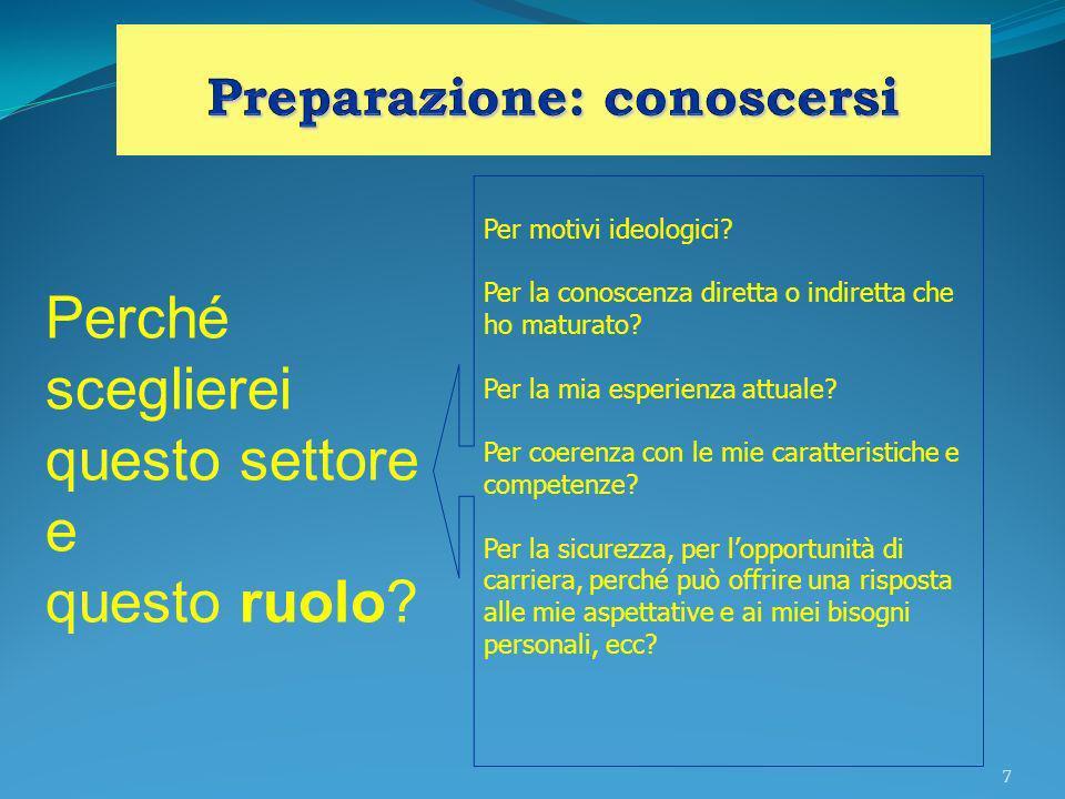 Preparazione: conoscersi