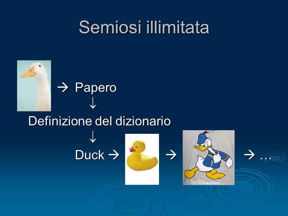 Semiosi illimitata  Papero  Definizione del dizionario Duck    …