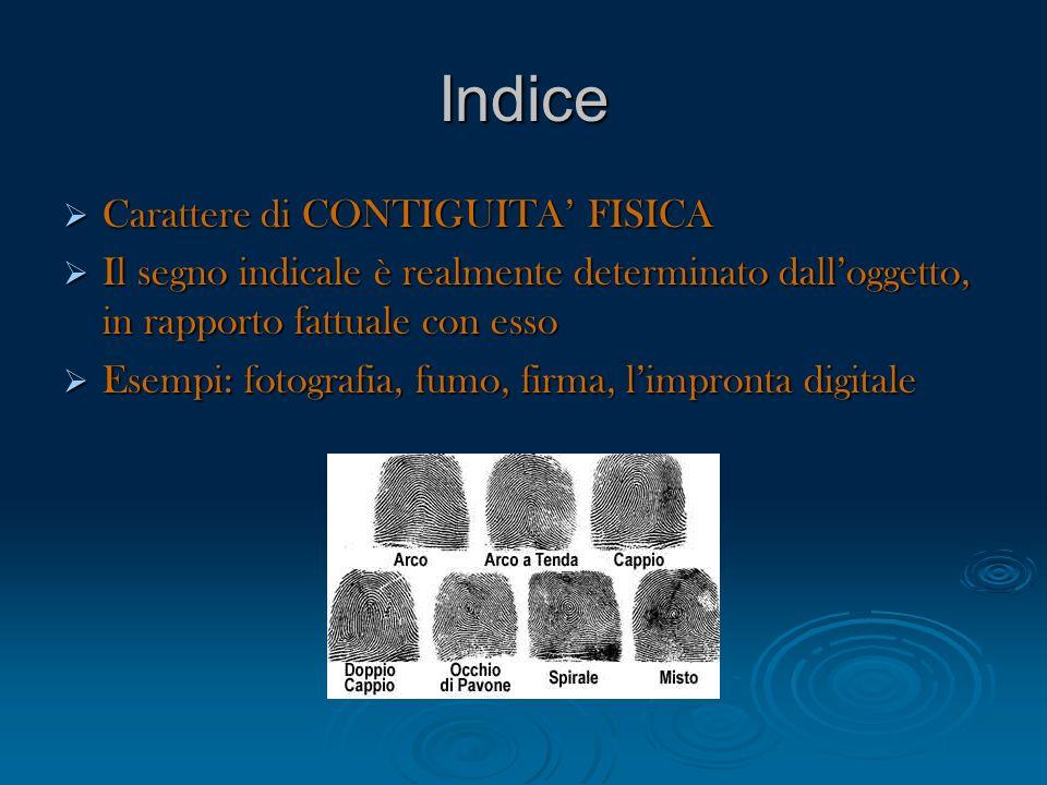 Indice Carattere di CONTIGUITA' FISICA