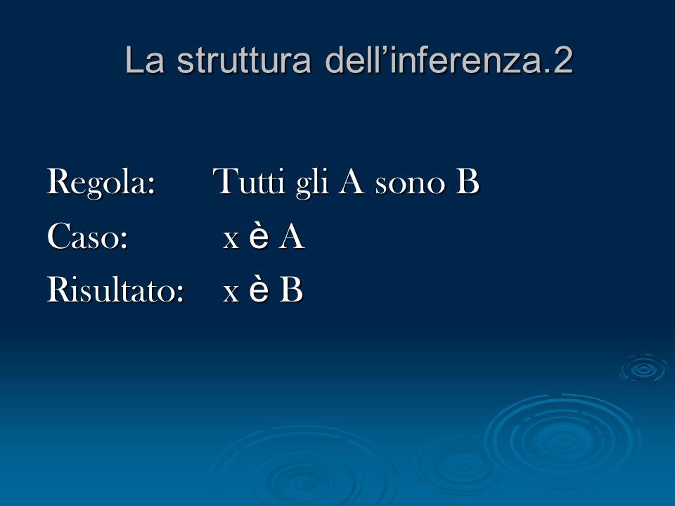 La struttura dell'inferenza.2