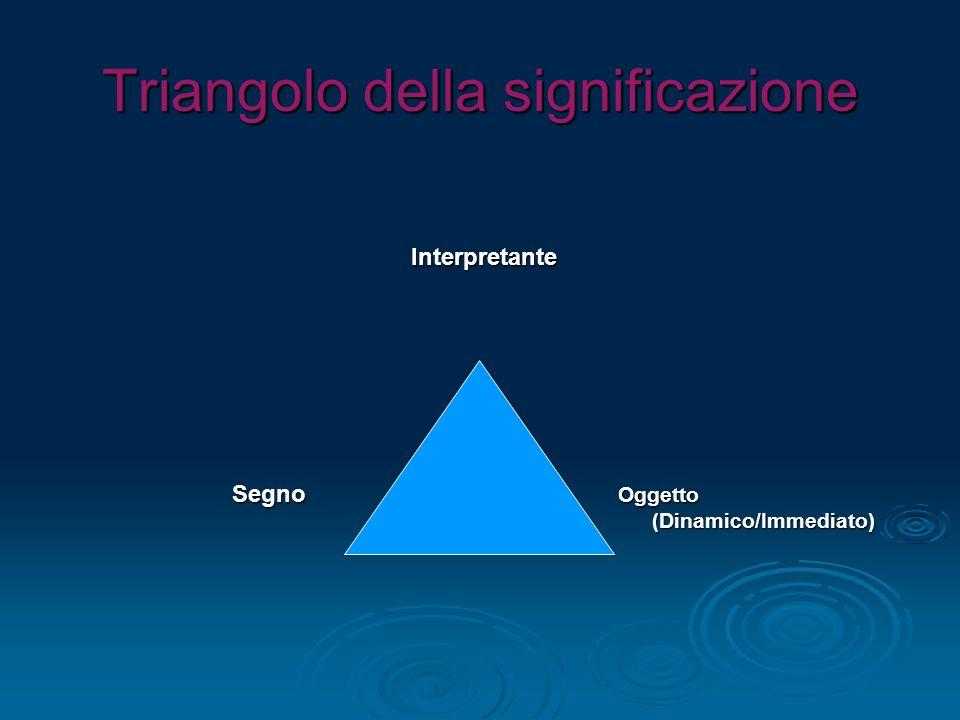 Triangolo della significazione