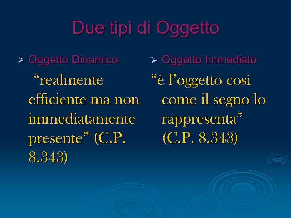 Due tipi di OggettoOggetto Dinamico. realmente efficiente ma non immediatamente presente (C.P. 8.343)