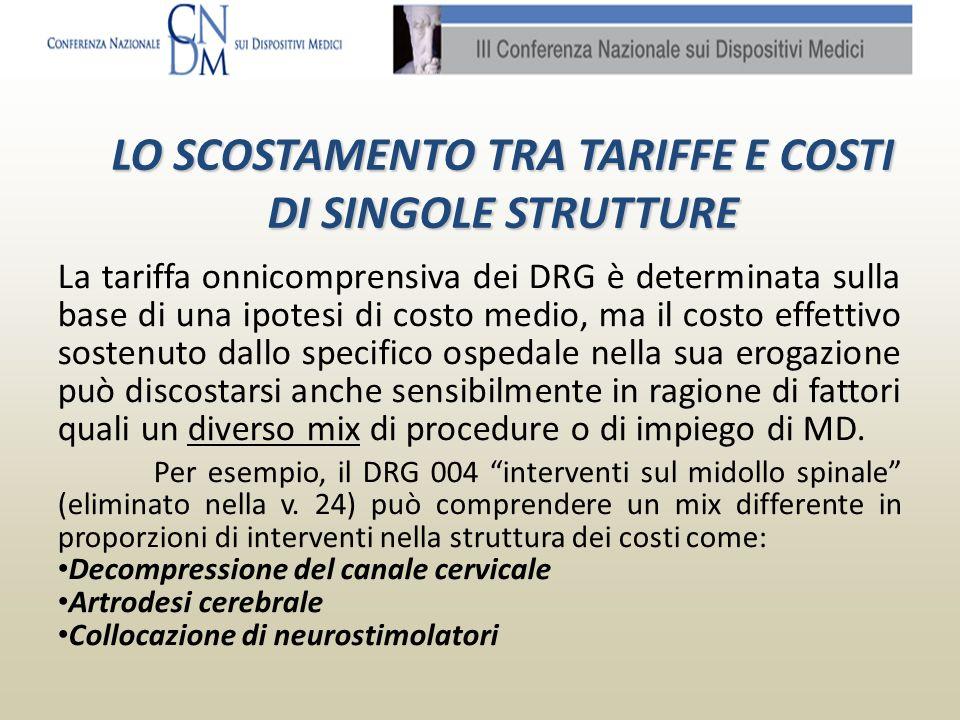 LO SCOSTAMENTO TRA TARIFFE E COSTI DI SINGOLE STRUTTURE