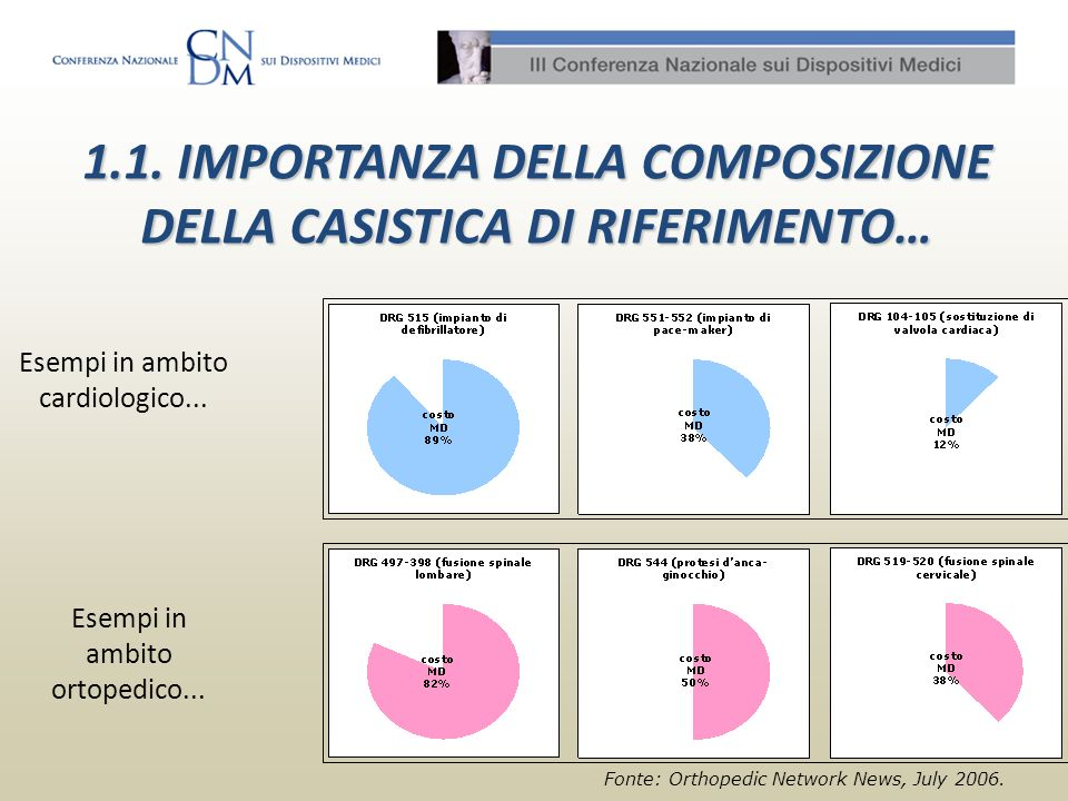 1.1. IMPORTANZA DELLA COMPOSIZIONE DELLA CASISTICA DI RIFERIMENTO…