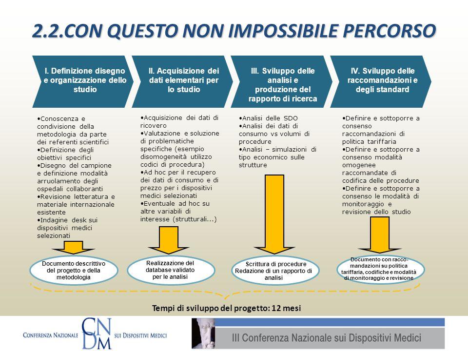 2.2.CON QUESTO NON IMPOSSIBILE PERCORSO