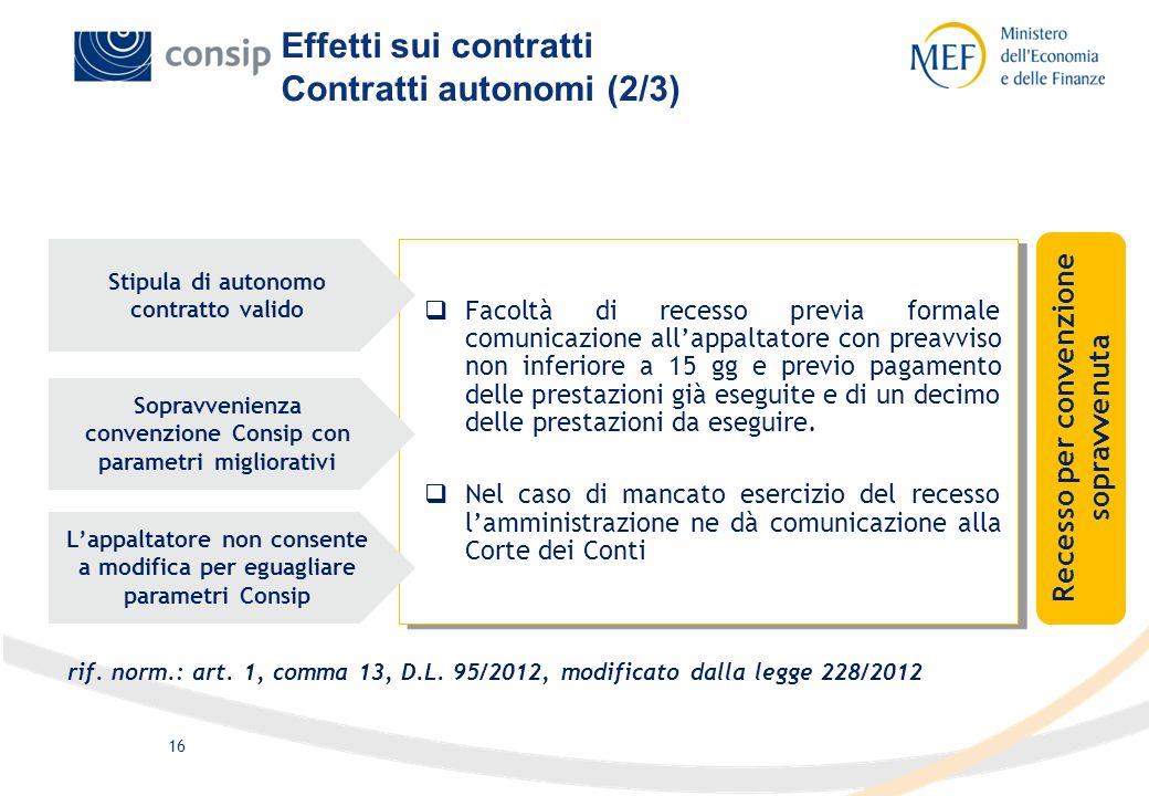 Contratti autonomi (2/3)