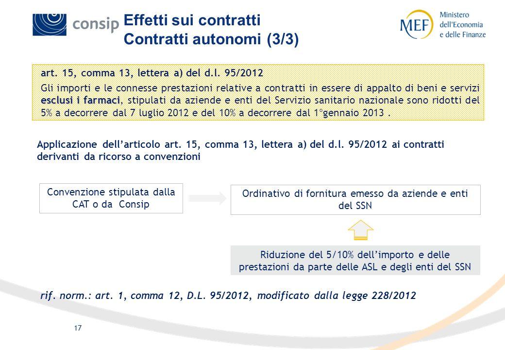 Contratti autonomi (3/3)