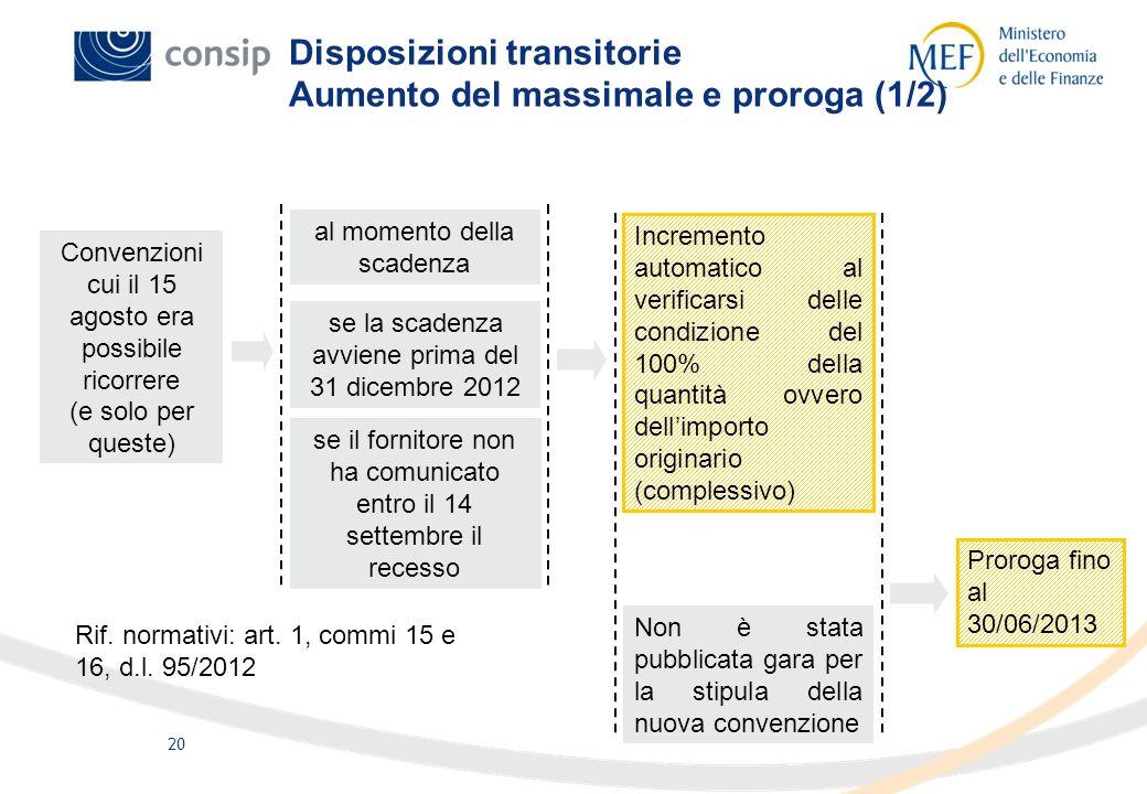 Disposizioni transitorie Aumento del massimale e proroga (1/2)