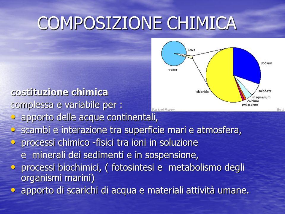 COMPOSIZIONE CHIMICA costituzione chimica complessa e variabile per :