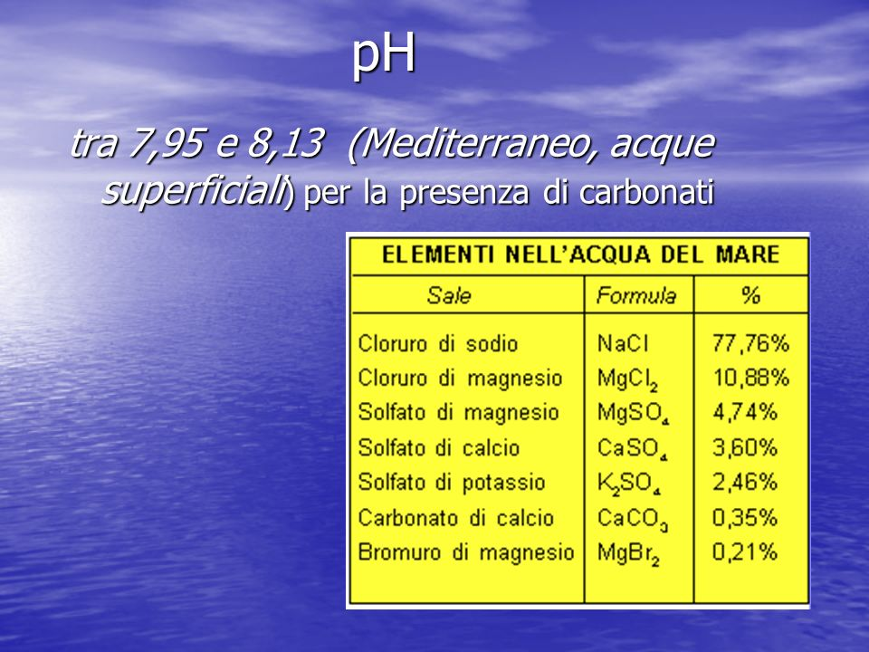 pH tra 7,95 e 8,13 (Mediterraneo, acque superficiali) per la presenza di carbonati