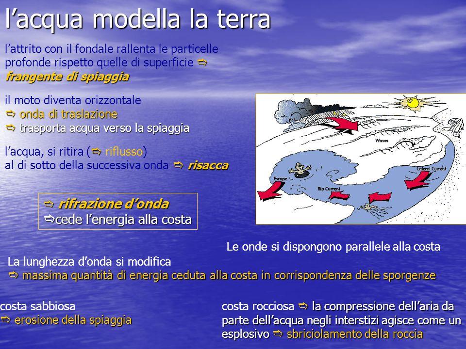 l'acqua modella la terra
