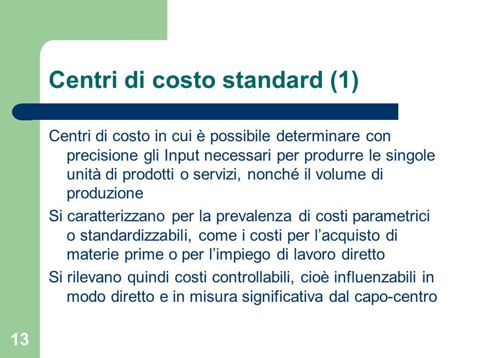 Centri di costo standard (1)