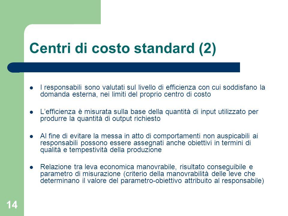 Centri di costo standard (2)