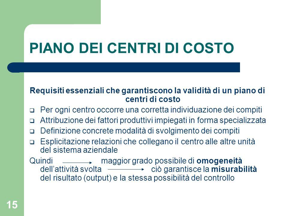 La struttura organizzativa del controllo ppt video - Costo ascensore interno 1 piano ...