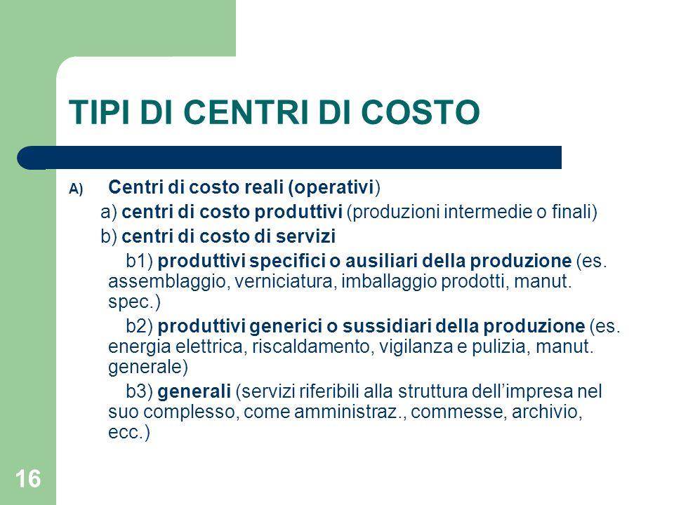 TIPI DI CENTRI DI COSTO Centri di costo reali (operativi)