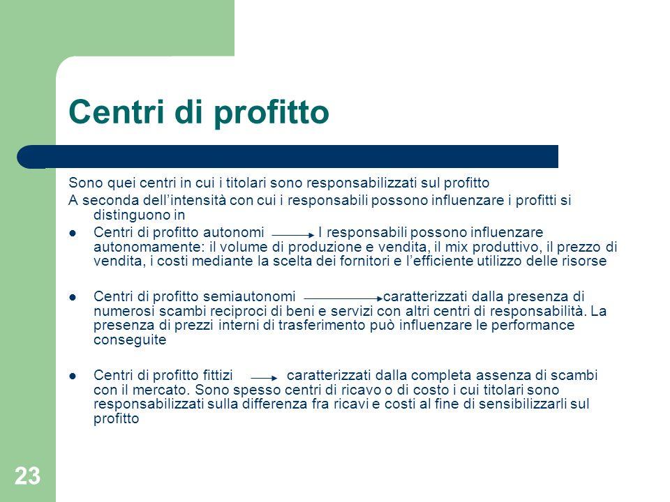 Centri di profitto Sono quei centri in cui i titolari sono responsabilizzati sul profitto.