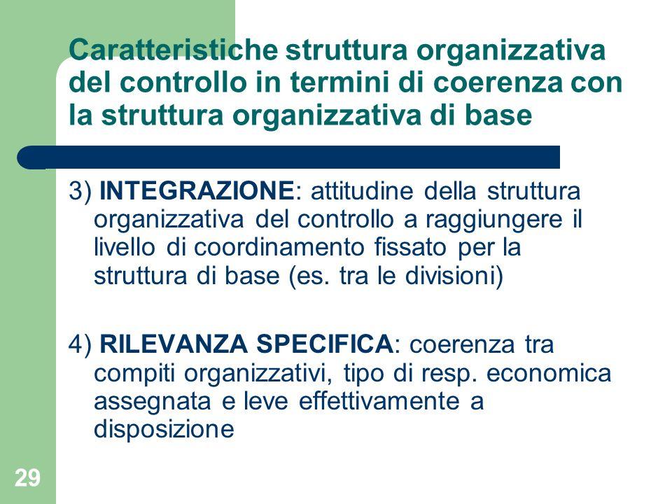 Caratteristiche struttura organizzativa del controllo in termini di coerenza con la struttura organizzativa di base