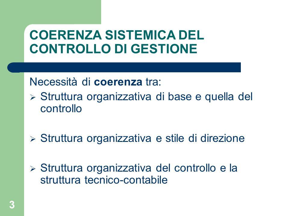 COERENZA SISTEMICA DEL CONTROLLO DI GESTIONE
