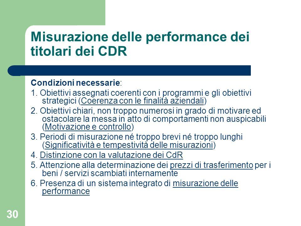 Misurazione delle performance dei titolari dei CDR