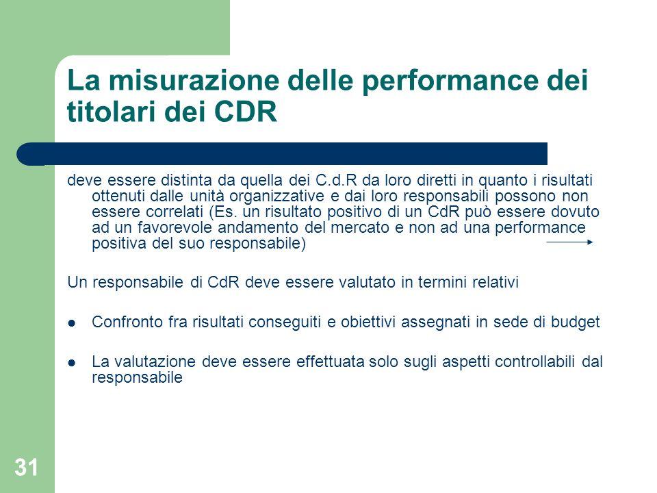 La misurazione delle performance dei titolari dei CDR