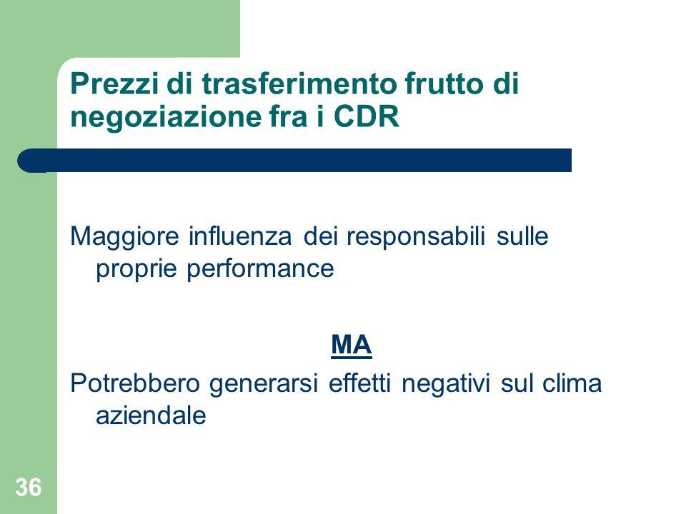 Prezzi di trasferimento frutto di negoziazione fra i CDR