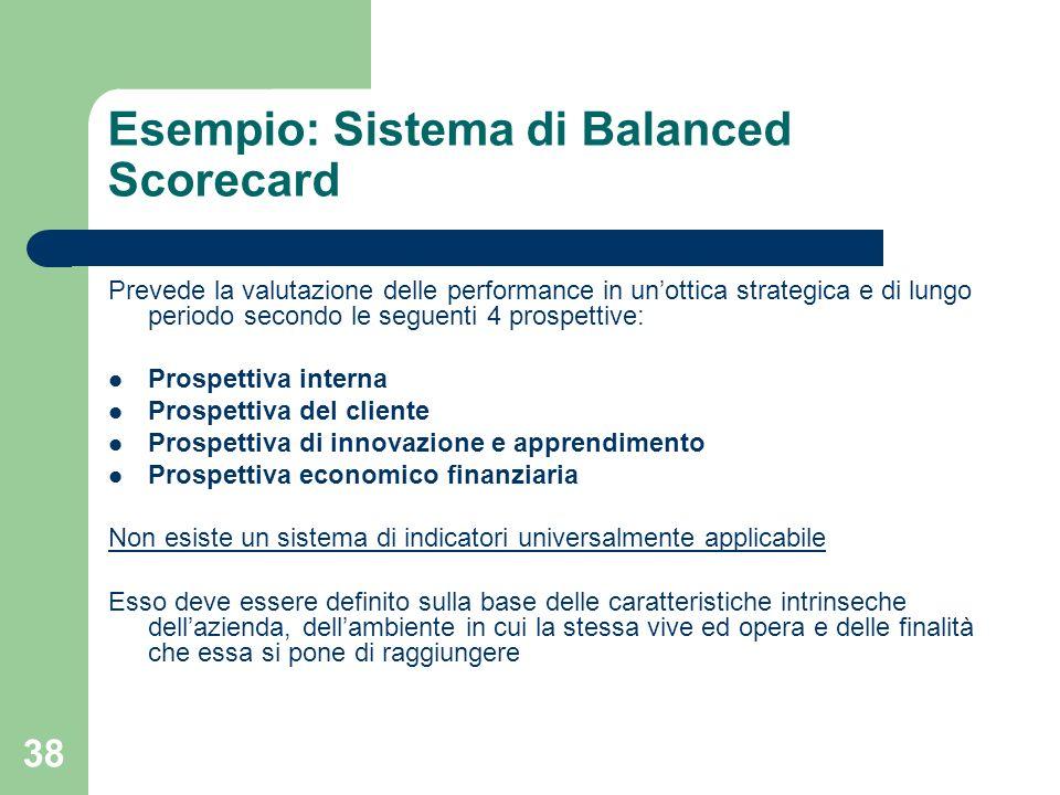 Esempio: Sistema di Balanced Scorecard