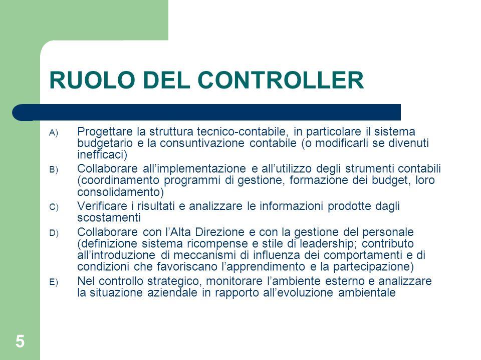RUOLO DEL CONTROLLER