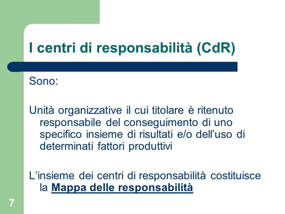 I centri di responsabilità (CdR)