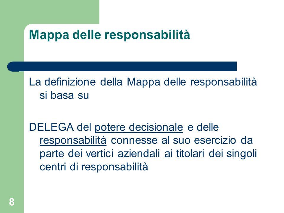 Mappa delle responsabilità