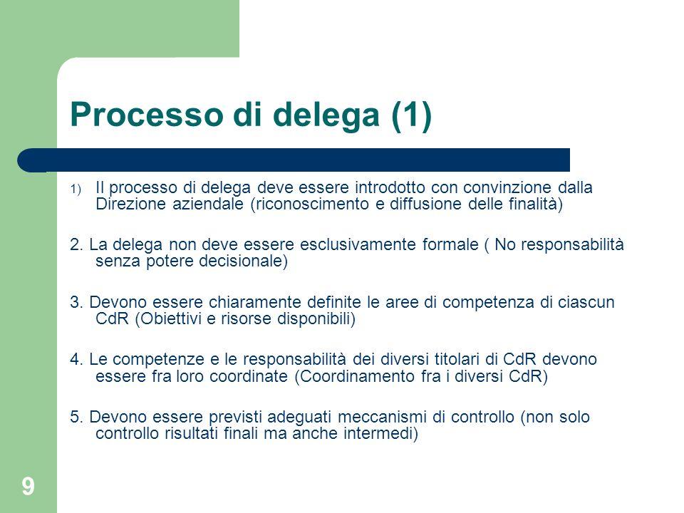 Processo di delega (1)