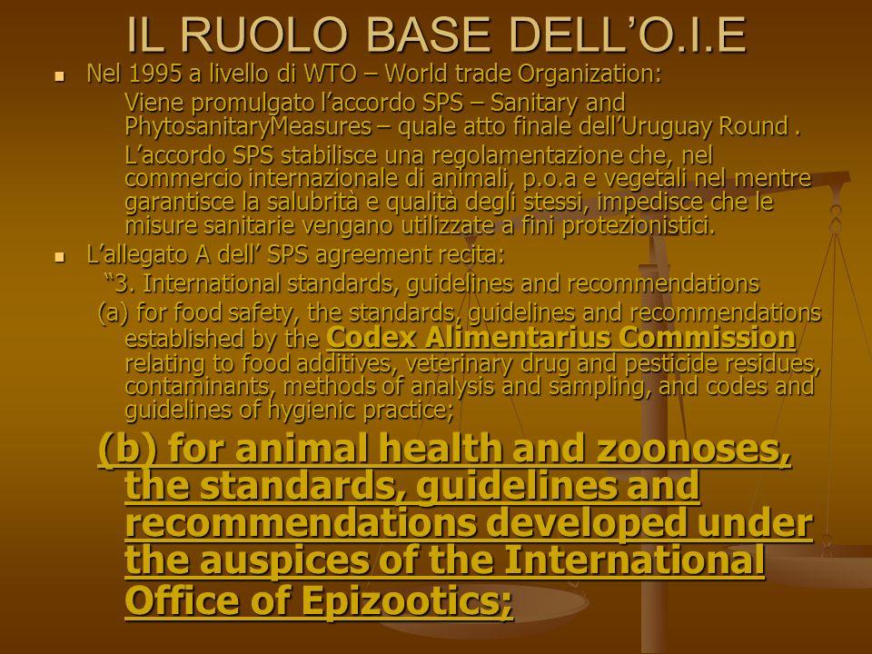 IL RUOLO BASE DELL'O.I.E Nel 1995 a livello di WTO – World trade Organization: