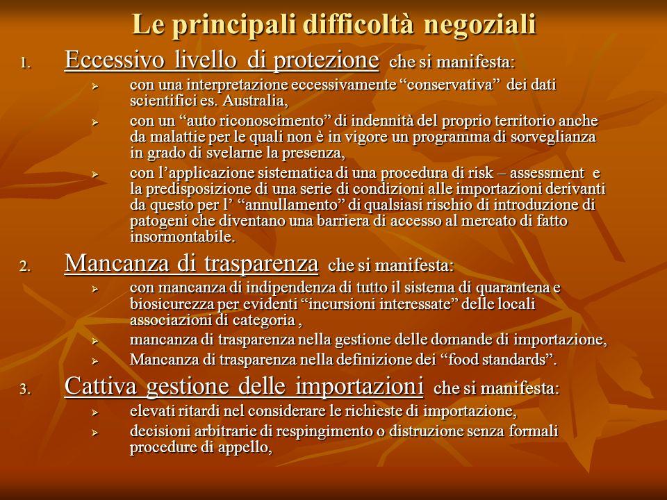 Le principali difficoltà negoziali