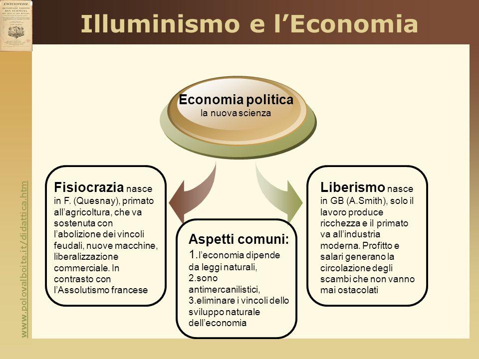 Illuminismo e l'Economia
