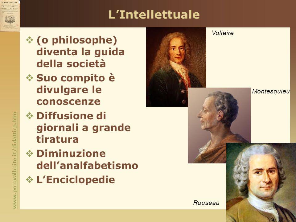 L'Intellettuale (o philosophe) diventa la guida della società