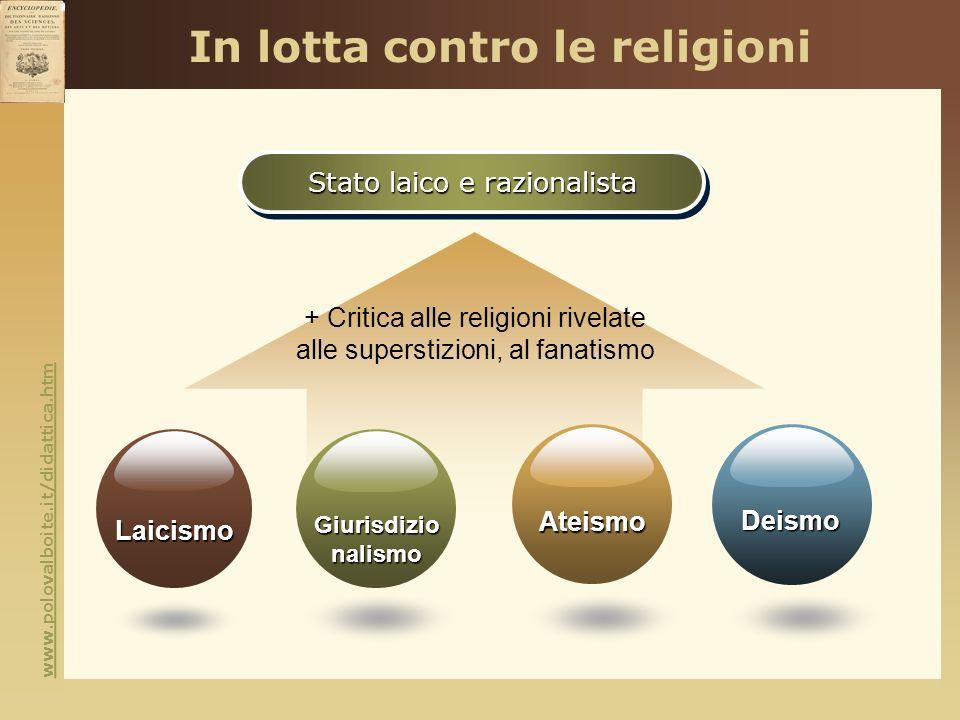 In lotta contro le religioni
