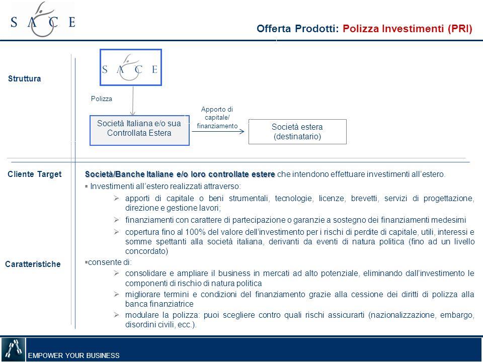 Offerta Prodotti: Polizza Investimenti (PRI)
