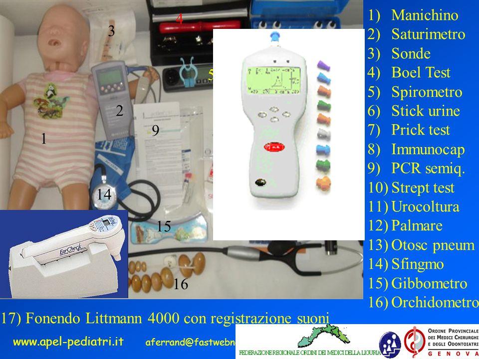 Manichino Saturimetro. Sonde. Boel Test. Spirometro. Stick urine. Prick test. Immunocap. PCR semiq.