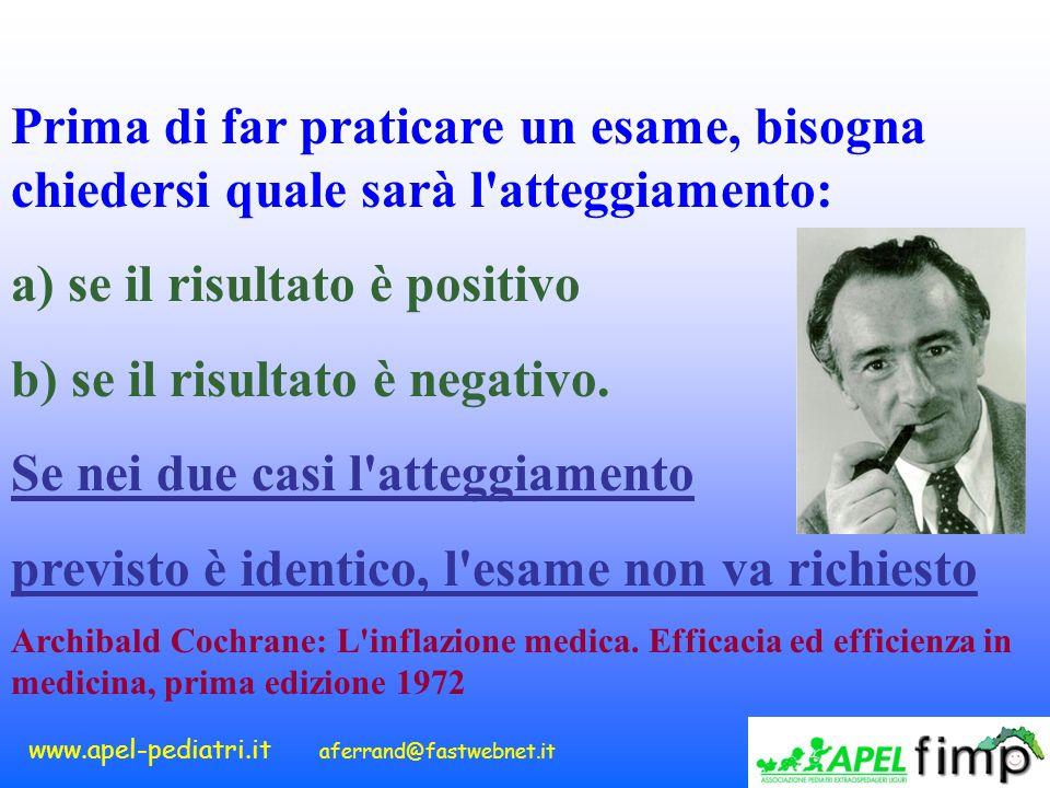 a) se il risultato è positivo b) se il risultato è negativo.