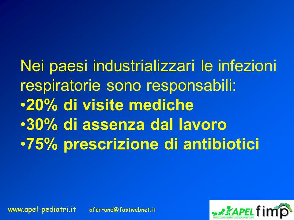 Nei paesi industrializzari le infezioni