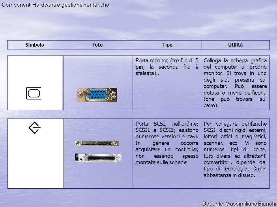 Porta monitor (tre file di 5 pin, la seconda fila è sfalsata)..