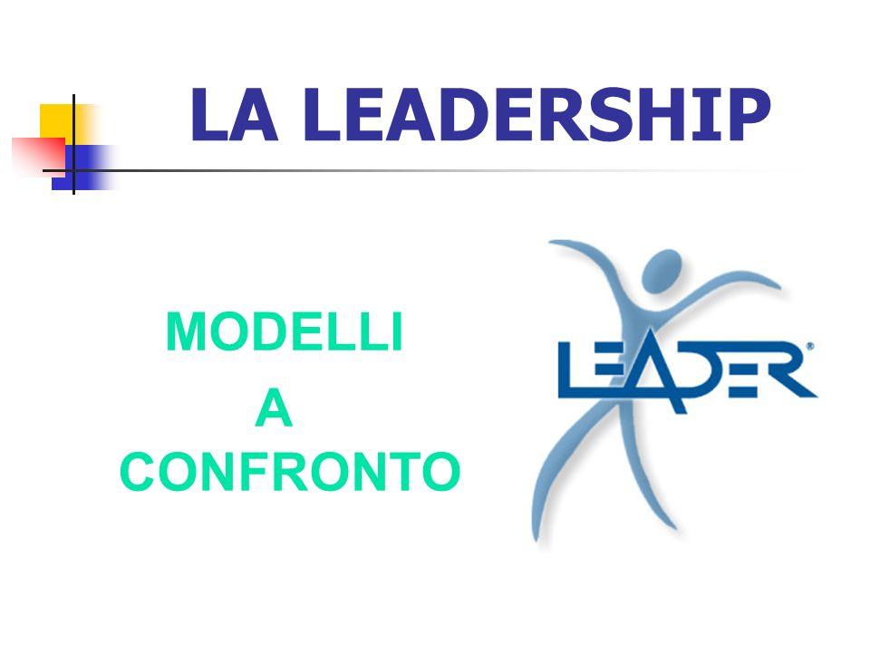 LA LEADERSHIP MODELLI A CONFRONTO