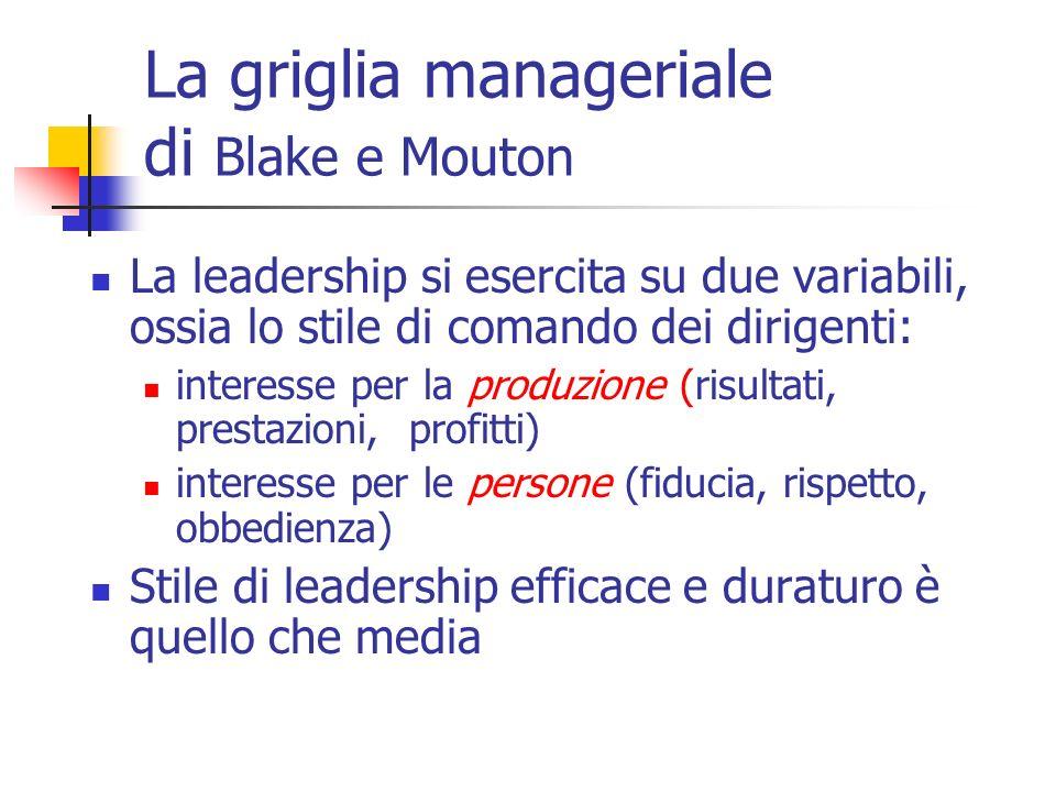 La griglia manageriale di Blake e Mouton