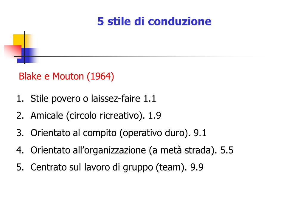 5 stile di conduzione Blake e Mouton (1964)