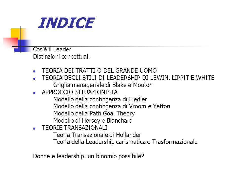 INDICE Cos'è il Leader Distinzioni concettuali