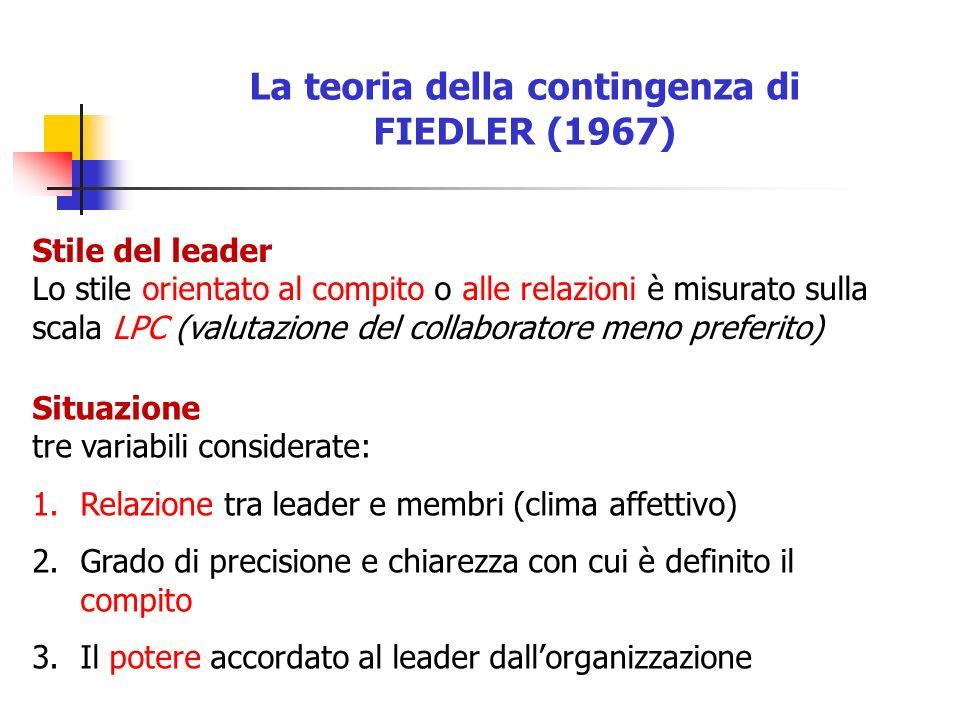 La teoria della contingenza di FIEDLER (1967)