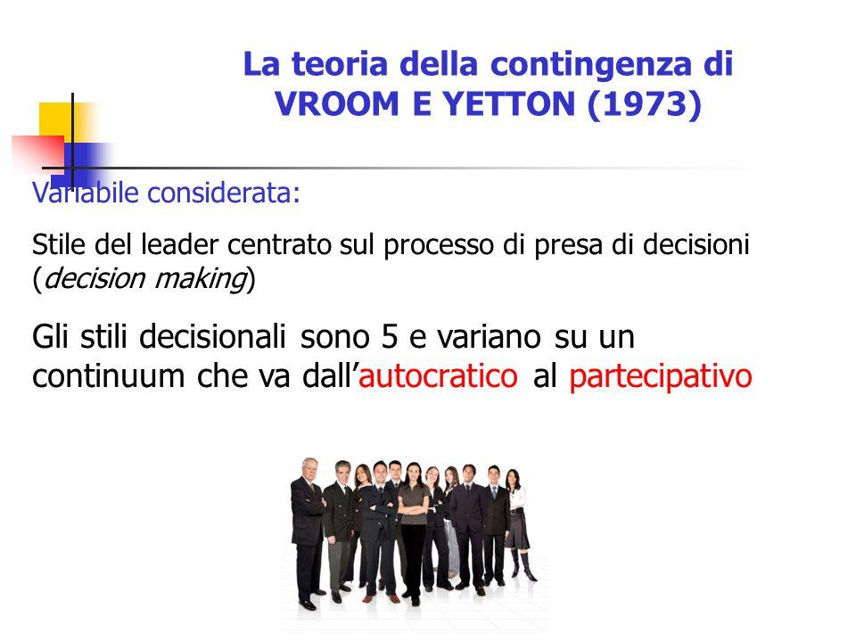 La teoria della contingenza di VROOM E YETTON (1973)